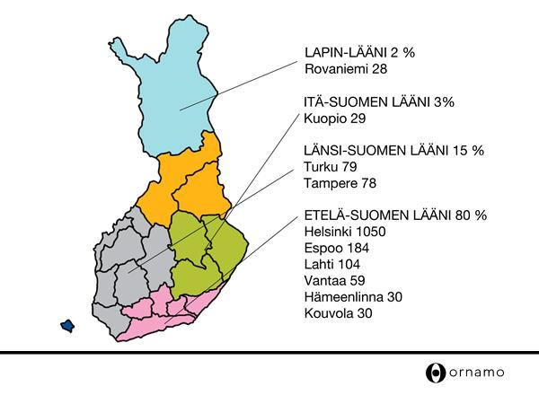 Ornamon jäsenmäärät alueellisesti.