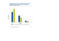 Muotoilualan yritysten arviot yleisistä kysyntä- ja suhdannenäkymistä seuraavan vuoden ja kolmen vuoden aikana nykytilanteeseen verrattuna