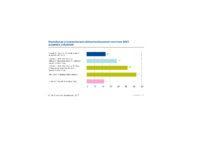 Muotoilualan yritysten kansainvälistymistä koskevat tavoitteet 2017